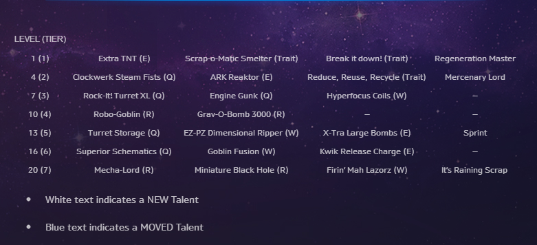 Gazlowe Talent