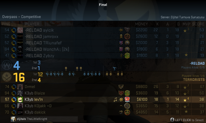 csgo shut your play cup