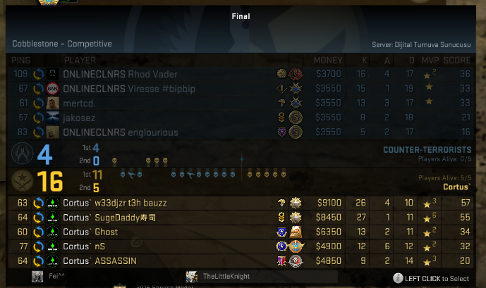 shut your play cup csgo